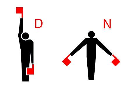 representacion d y n semaforica